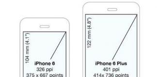 Kích thước màn hình iphone 6