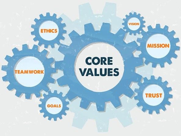 giá trị cốt lõi của thương hiệu là gì