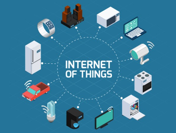 Internet Of Things (IoT) - IOT là gì